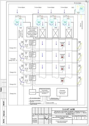 Принципиальная схема управления дымоудаления