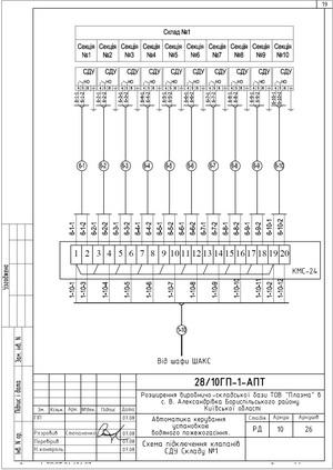 Схема подключения сигнальных клапанов СДУ через КМС-24.